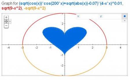 Романтика математика
